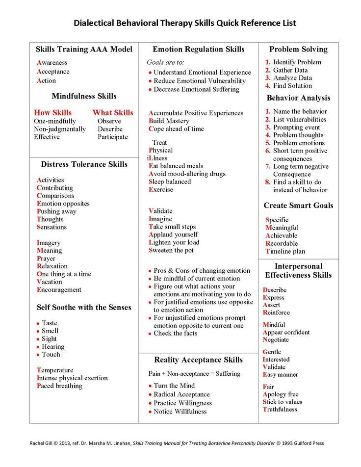 DBT Skills Quick Reference List - Rachel Gill (c) 2013, ref Dr - training manual