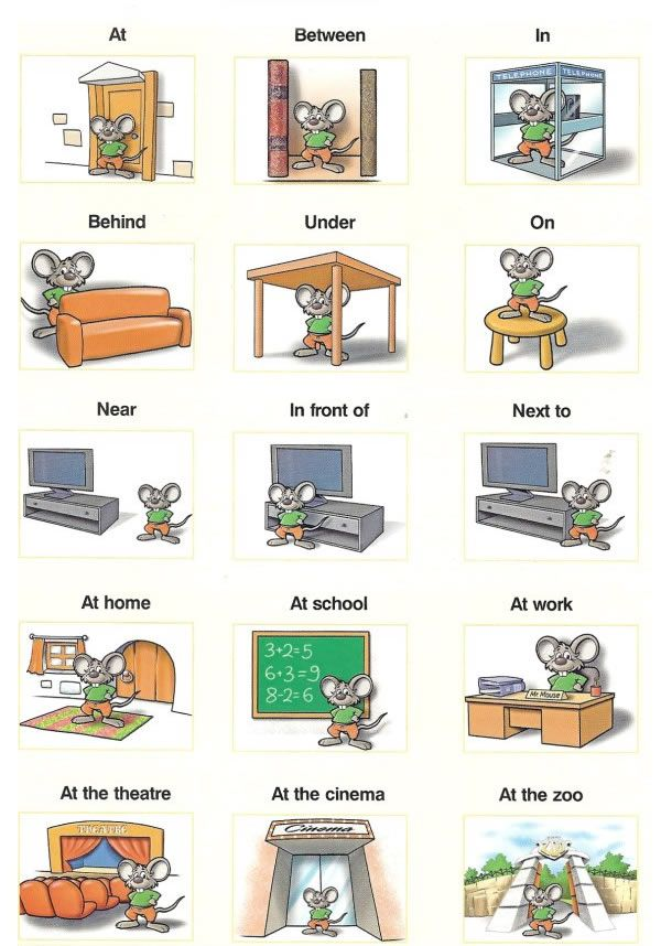 Esl Chart And Flash Cards About Prepositions Of Place In English Teacher Resources