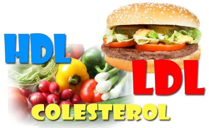 Si Buscas Ayuda Para La Reducción Del Colesterol Aquí Te Ofrecemos Una Lista De Alimentos Esenciales Que Ayudarán En Tu Objetivo Alimentos Lista De Alimentos Colesterol