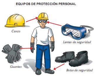 Equipos De Proteccion Personal Epp Elementos De Proteccion Personal Equipo De Proteccion Personal Proteccion Personal