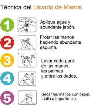 lavese las Manos Ninos | El agua y el jabón salvan vidas ...