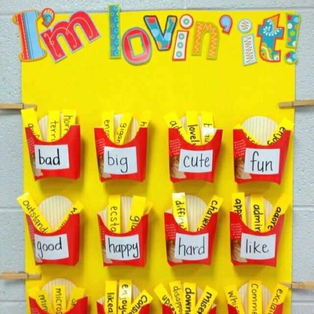 mcdonald s fries synonym wall interactive word wall on word wall id=22863