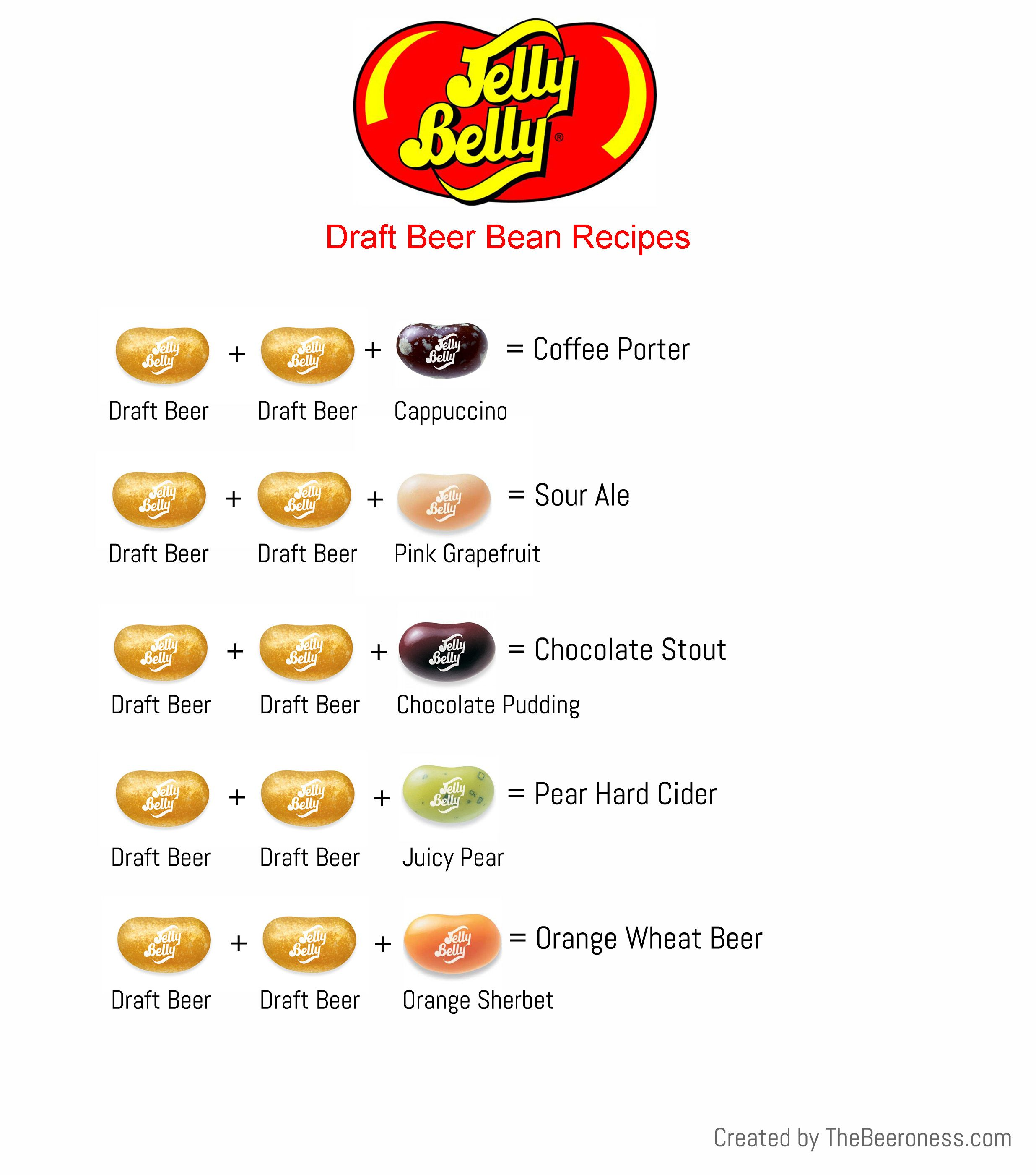 Mmmbeer  Jelly belly recipes, Beer jelly, Jelly belly flavors