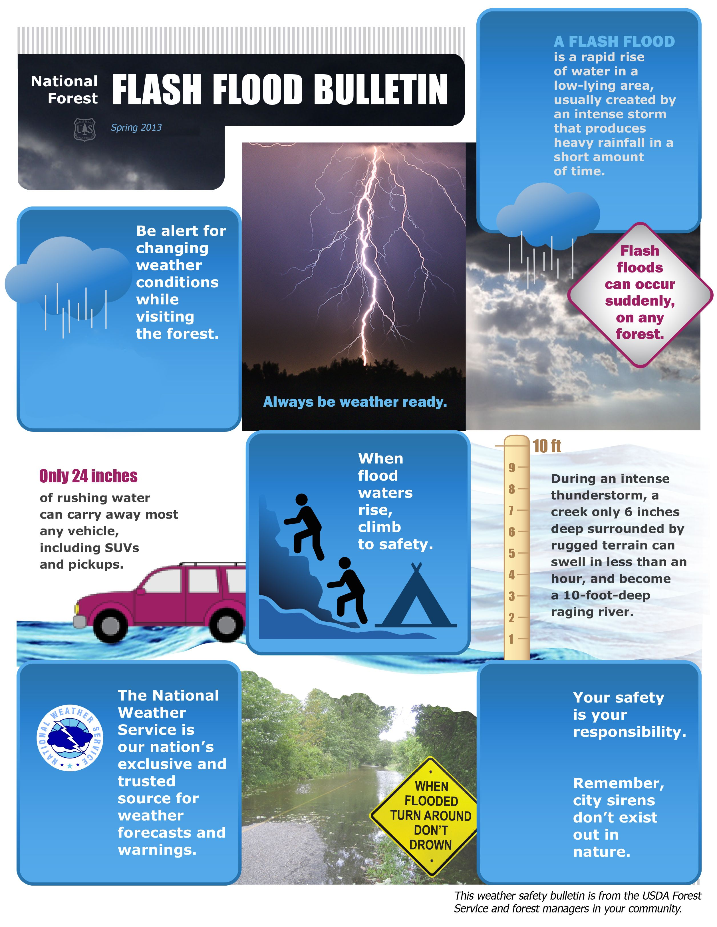 Flash Flood Infographic