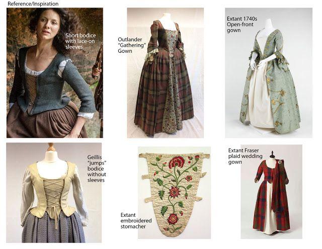 Bilderesultat for outlander bodice with sleeves pattern