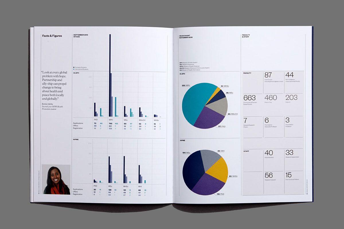 Dalla Lana School Of Public Heath University Of Toronto On Behance University Of Toronto Public Health Graphic Design Firms