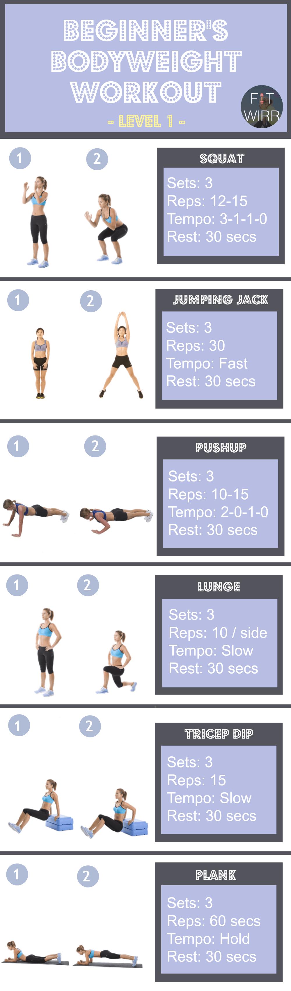 Beginner's Bodyweight HIIT Workout for Women | my life ...