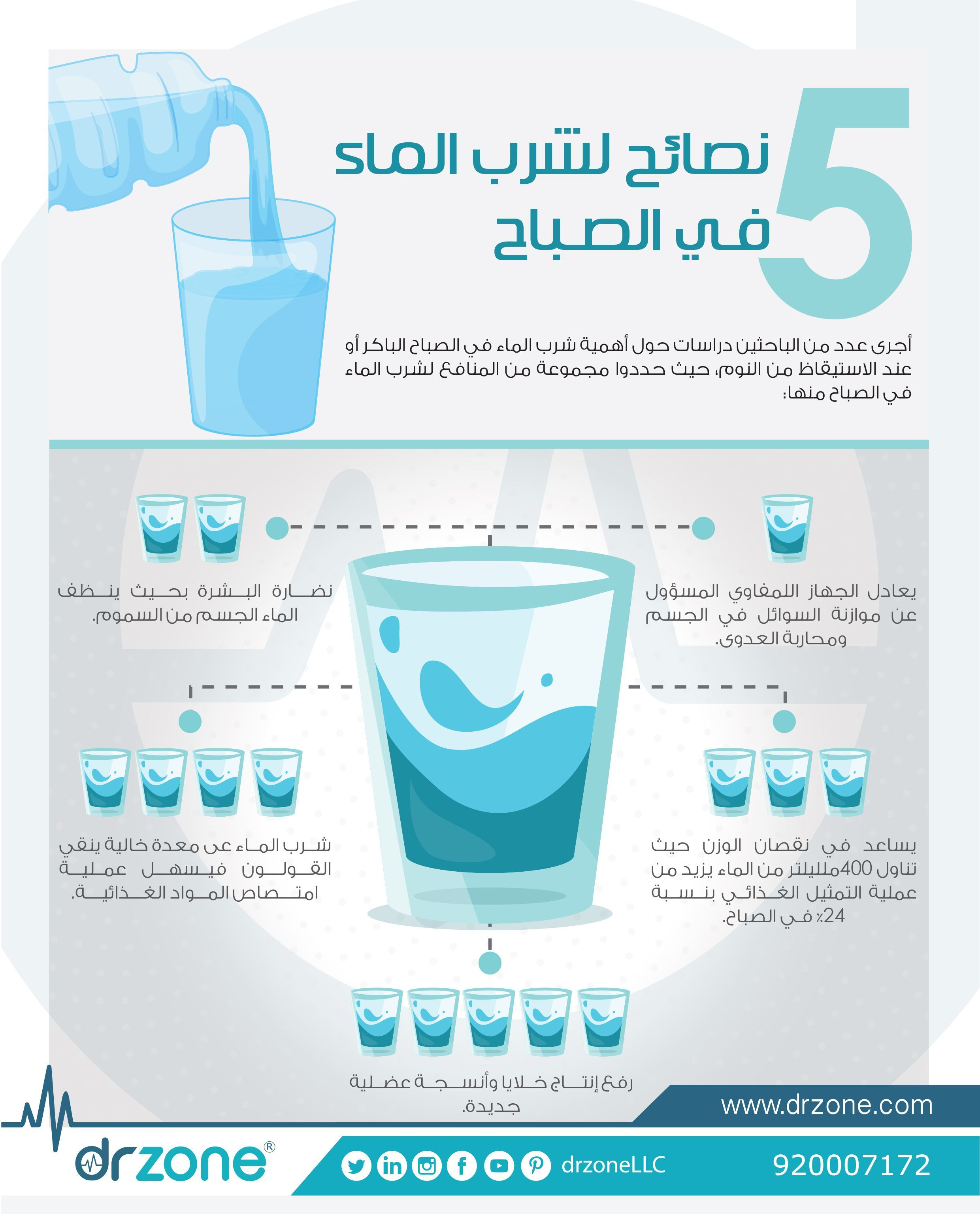 نصائح لشرب الماء في الصباح Map Toothpaste Personal Care
