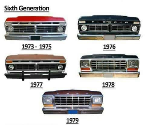 Image Result For 70 S Ford Trucks Differences Ford Pickup Trucks