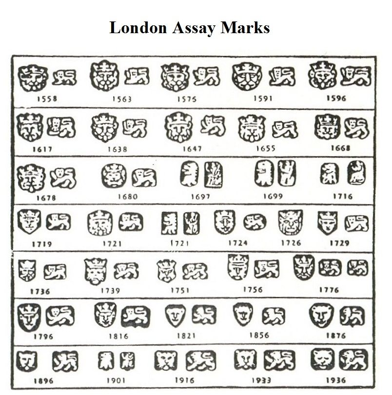 London Ay Marks List Of English