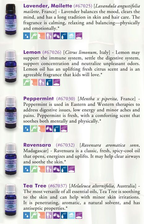 Youngevity Essential Oils To Have On Hand And Why They Are Good For