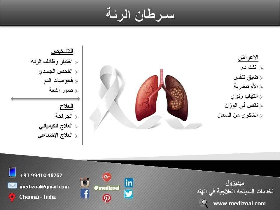 Pin By خدوج الاهدل On Projects To Try Projects To Try
