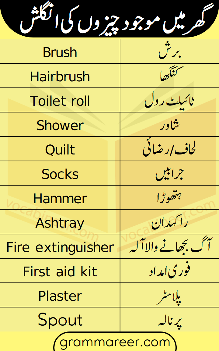 Common House Items Names And Vocabulary In Urdu Grammareer English Vocabulary Words Learn English Words English Vocabulary