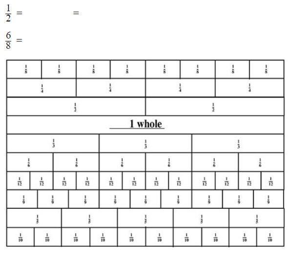 Fraction Strip Models  Addingandsubtractingfractions  Algebra  Fraction Strip Models  Addingandsubtractingfractions  Algebra Helper
