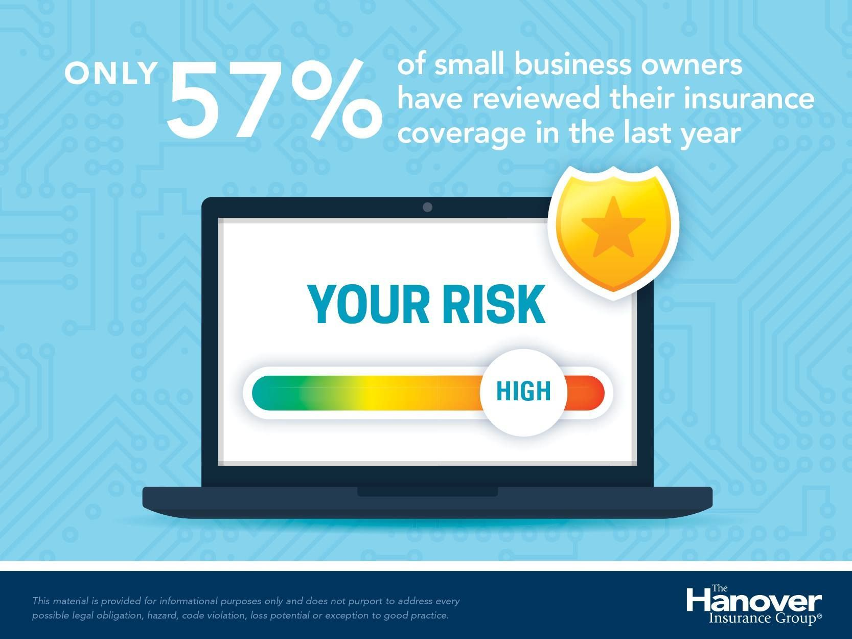 How Often Do You Review Your Coverage Smallbusinesssaturday