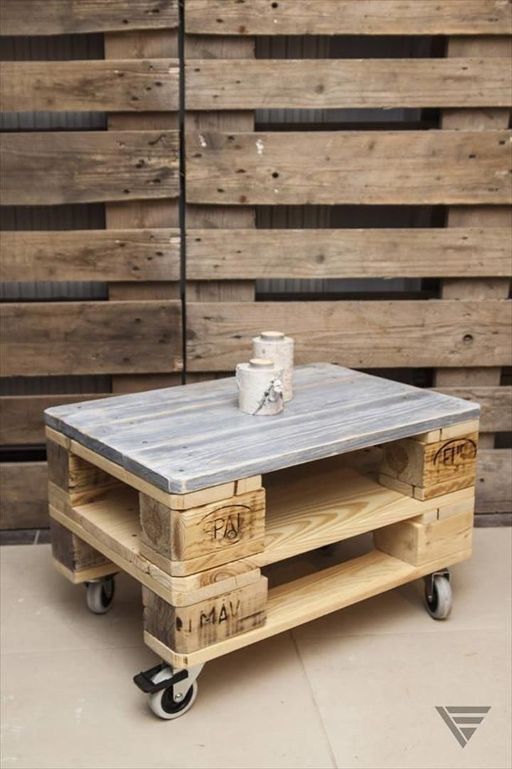Euro Pallet Coffee Table On Wheels Couchtisch Mit Rollen Couchtisch Palette Couchtisch Diy