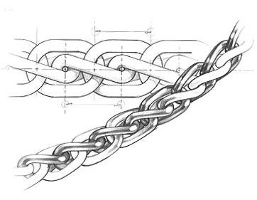 Learn to recognize popular jewelry chains chains for Learn to draw jewelry