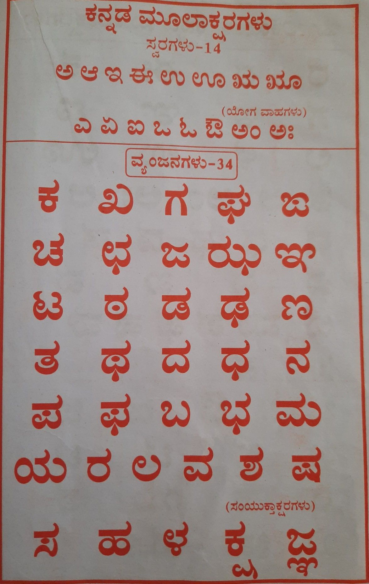 Kannada Alphabets Mulaksharagalu In 2021 Three Letter Words Language Worksheets Learning The Alphabet