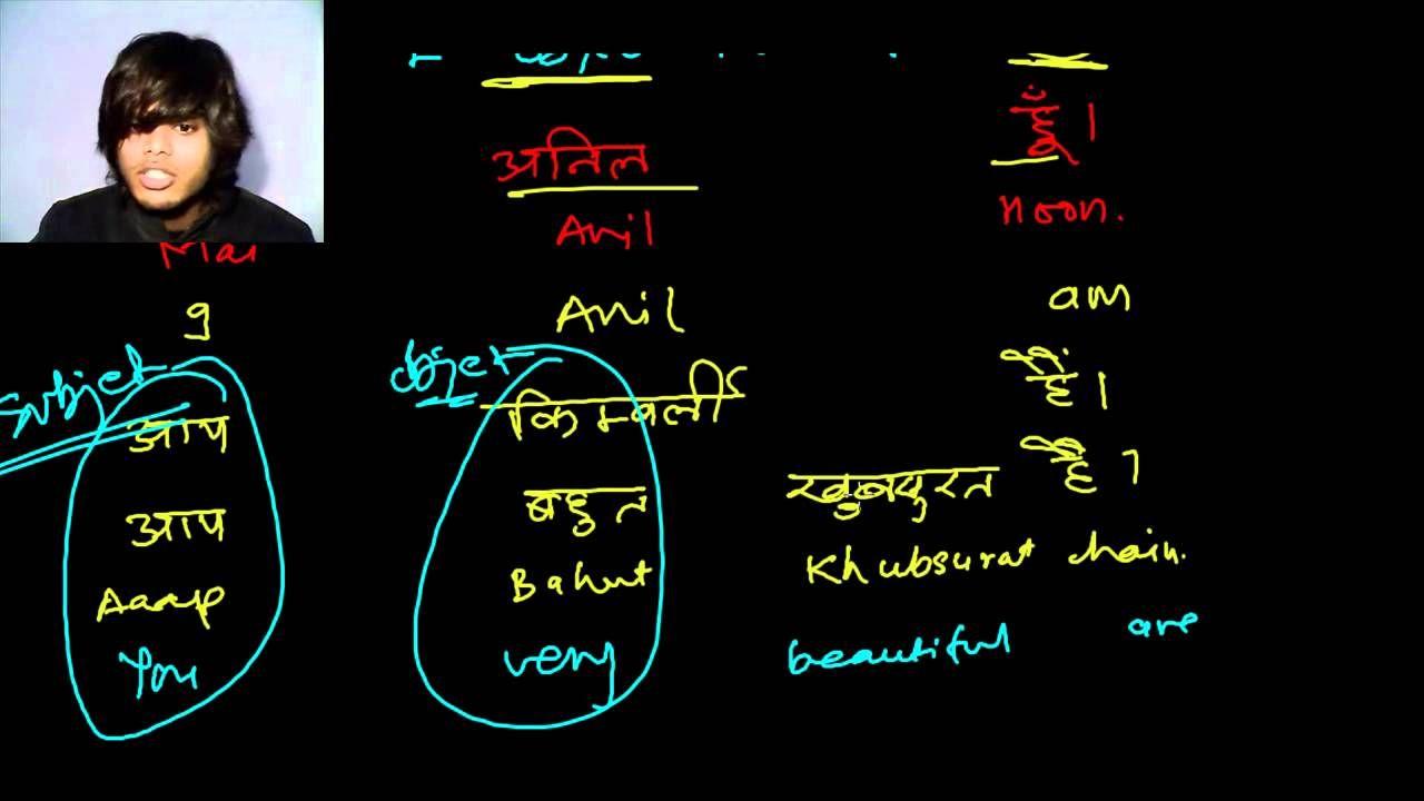 Learn Hindi Grammar Structure of Hindi Sentence Learn