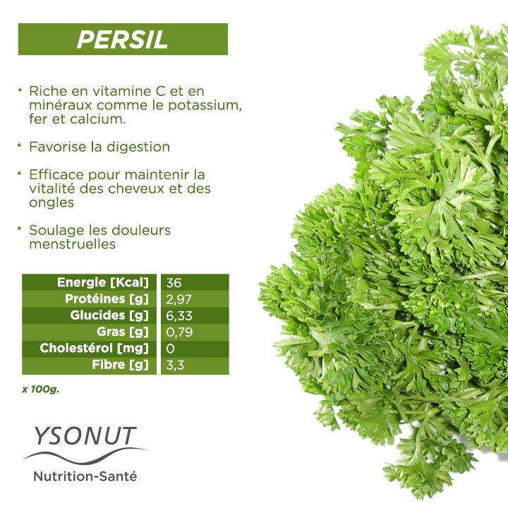 Quelle est l 39 herbe aromatique la plus utilis e en cuisine - Herbe aromatique cuisine ...