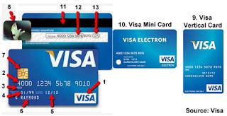 Myawesomeblog Binfinder And Credit Card Generator Latest 2018 Visa Card Numbers Credit Card Online Visa Credit Card