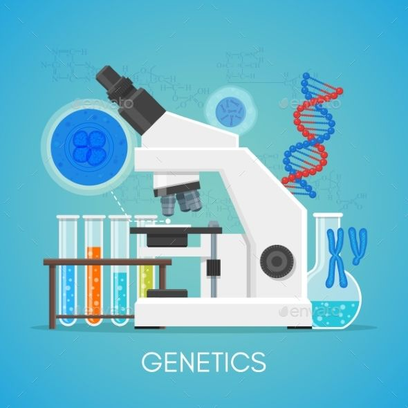 Genetics Science Education Concept Poster Science Education Science Animation Design