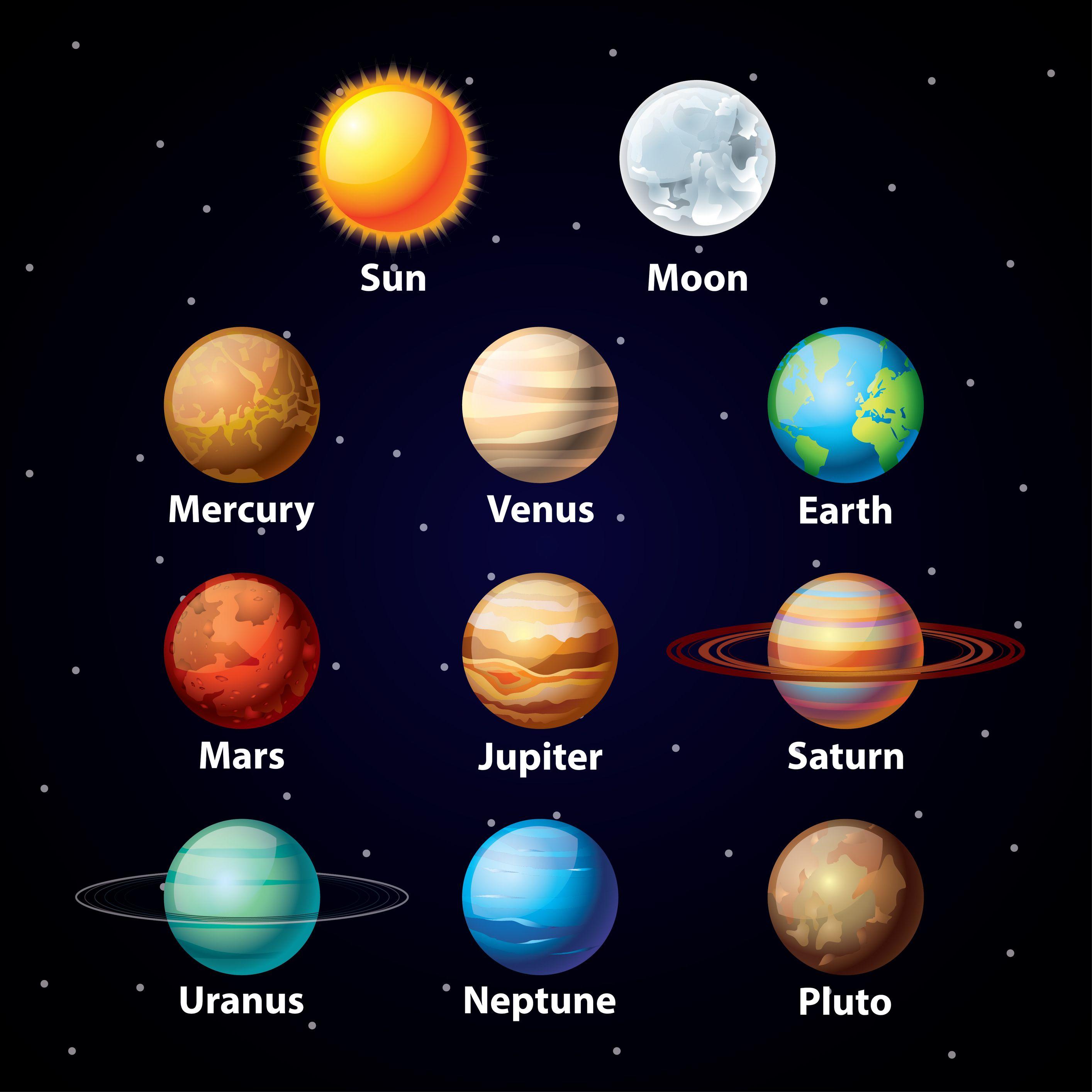 Planet Chart Visual