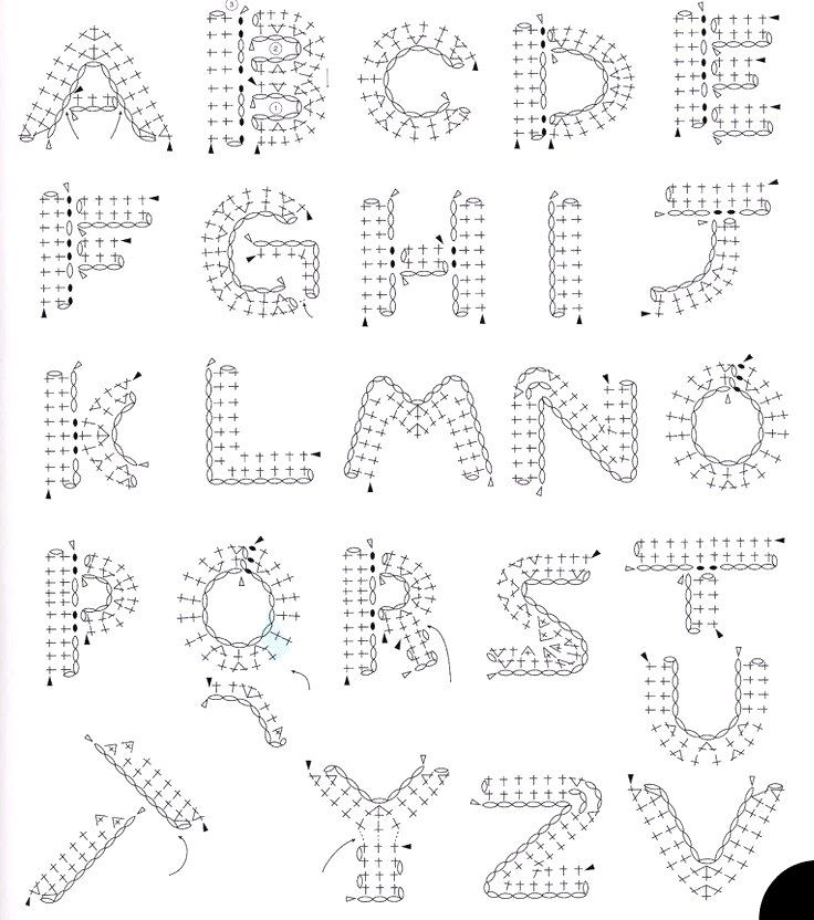 Patron Abecedario - Patrones Crochet | letras a crochet | Pinterest ...