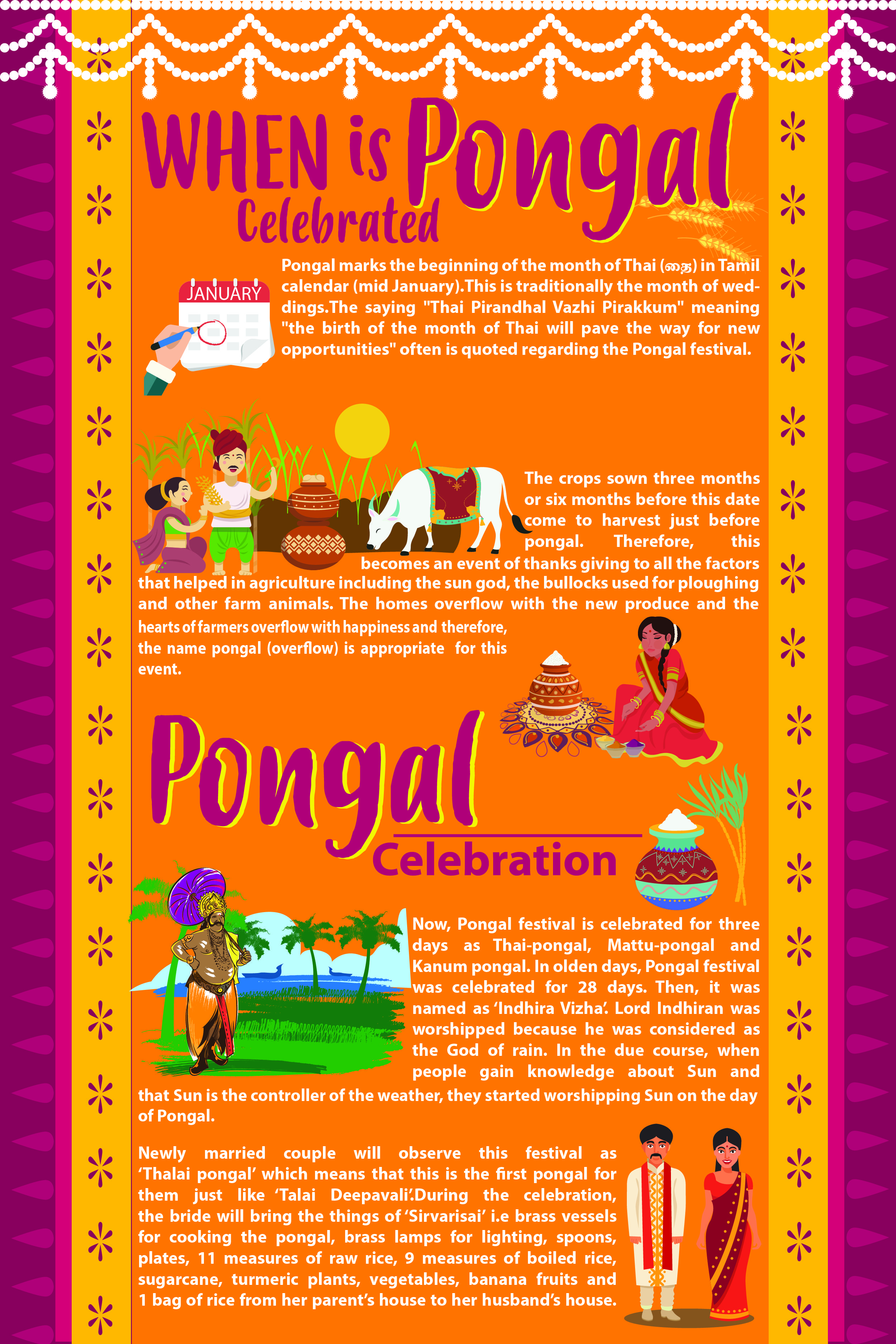 When Is Pongal Celebrated Festival January Calendar Celebrities