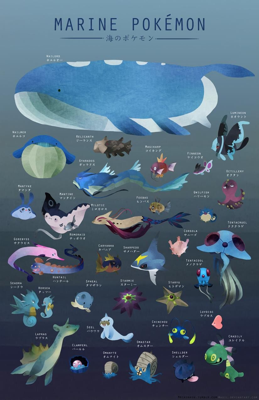 Water Pokemon Art Gif Poster Fusion Chart