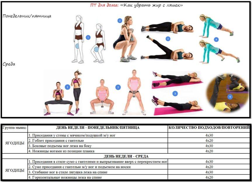 Чтобы Похудели Ноги Упражнения. Как похудеть в ногах? Упражнение «бутылочка» для стройных ног и подтянутых ягодиц