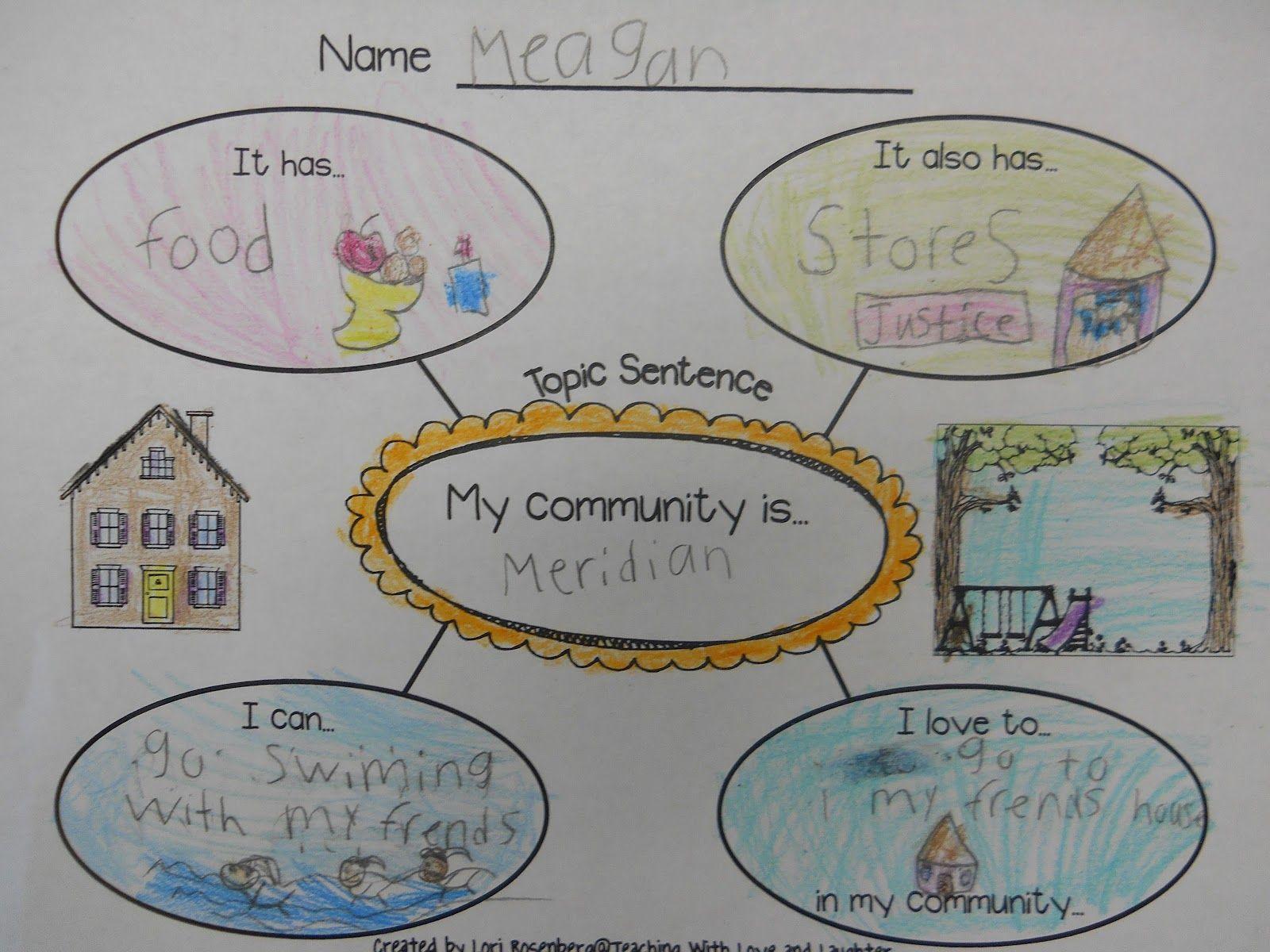 Pin By Misscavallo On Teaching Ideas