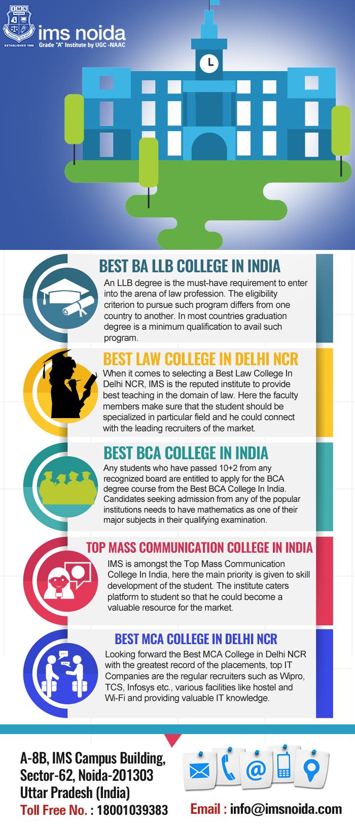 Top Ba Llb College In Delhi Ncr College Country Graduation Delhi