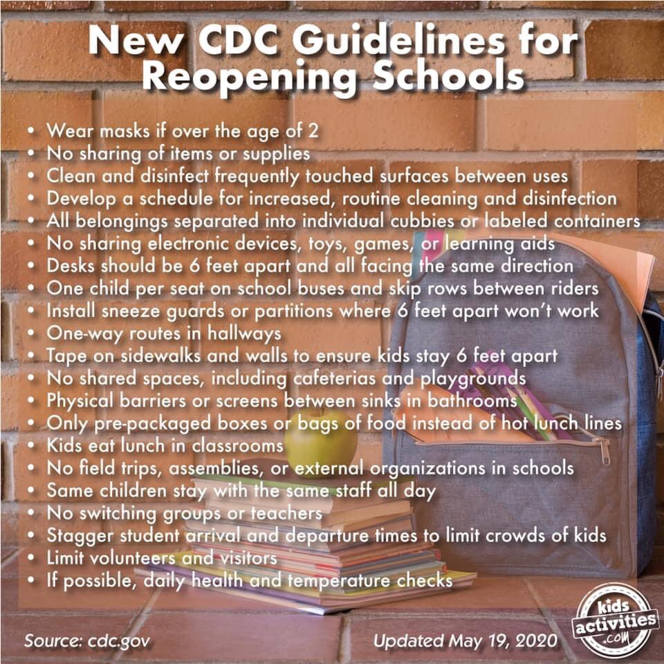 Pin on COVID19 Guidelines