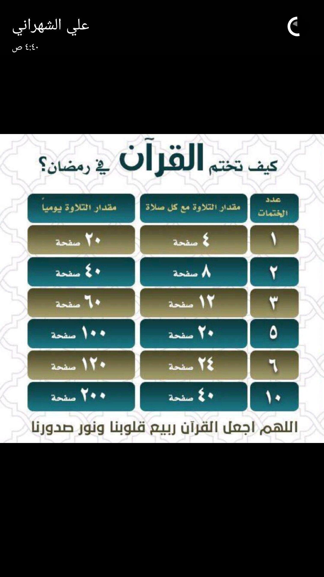 ختم القران Intellegence Ramadan Happy