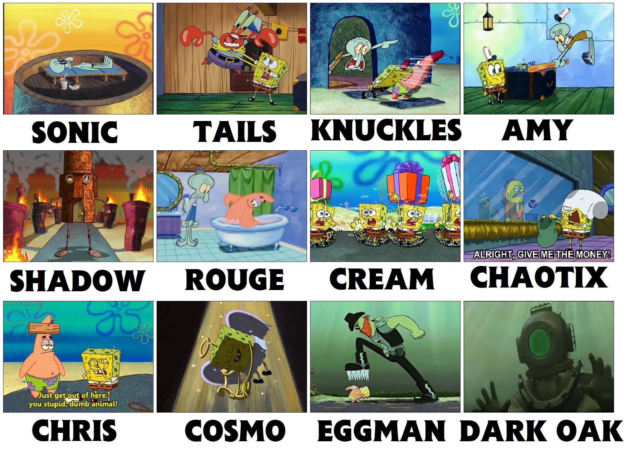 Sonic Xspongebob Comparison Meme Spongebob Spongebob Know Your