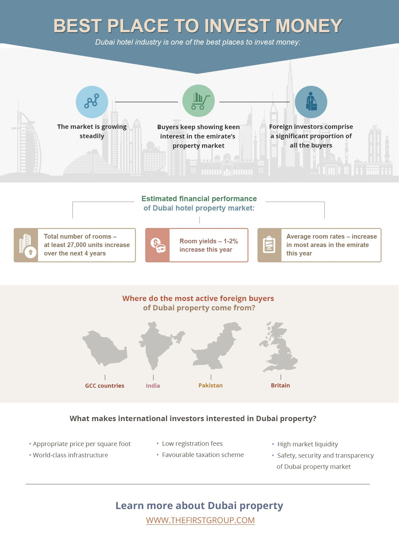 Dubai Property Investments Opportunity Dubai Investments With Investing Investing Money Dubai Hotel