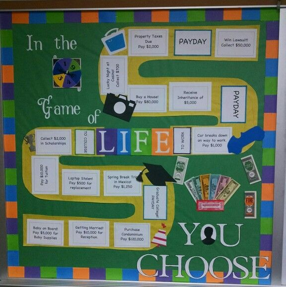 Classroom Bulletin Board Design For High School ~ Bulletin board showing the importance of student choice