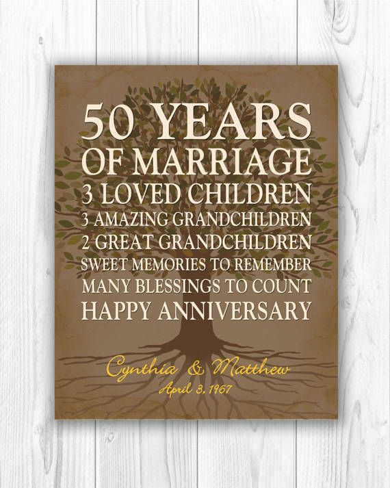 50th Anniversary Gift 50 Years Anniversary Gift Golden Anniversary