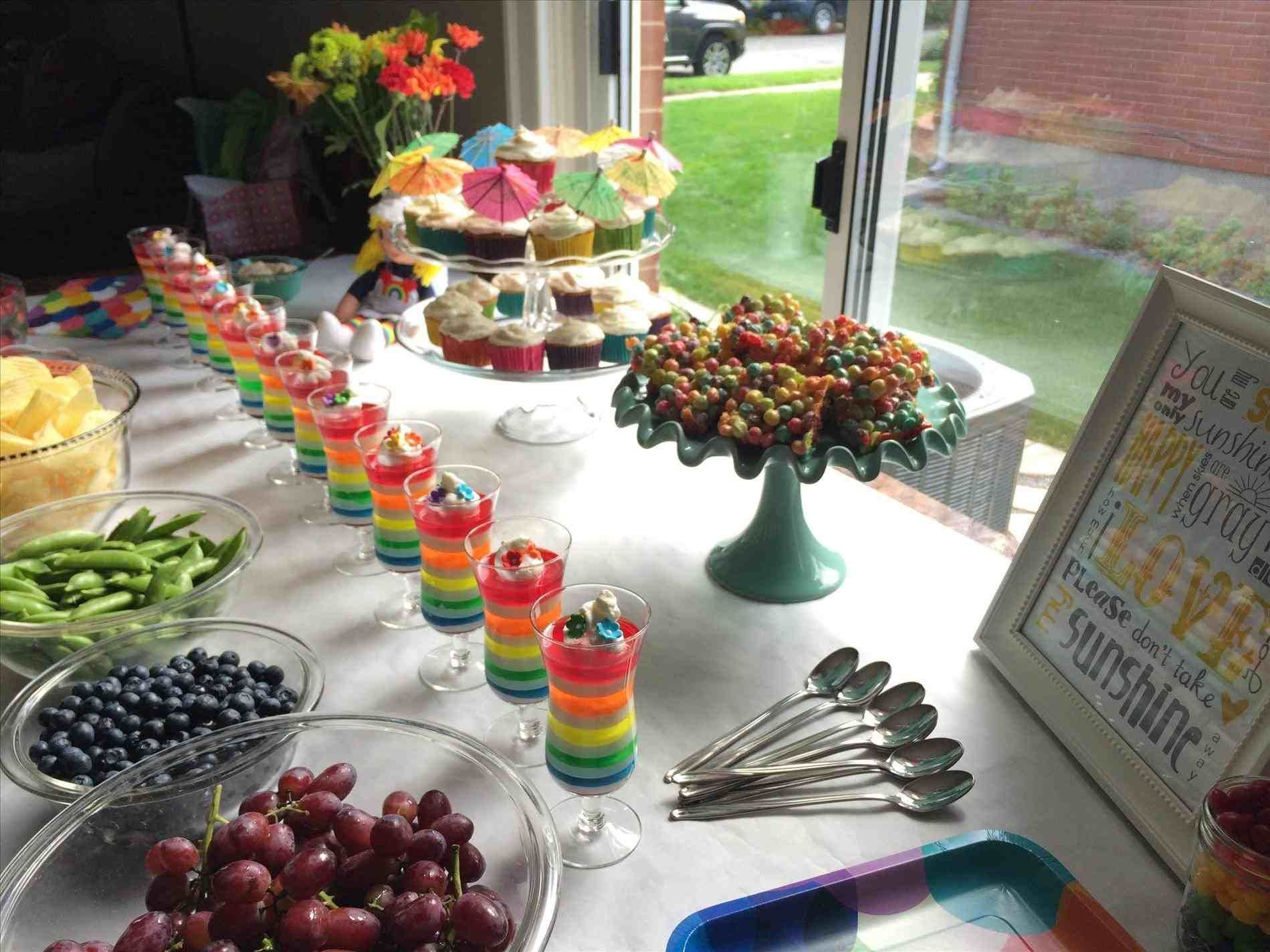 New Post Easy Birthday Party Decoration Ideas Visit Bobayule Trending