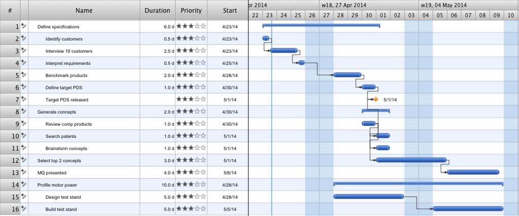Gantt Chart  Google Search  Gantt Chart    Chart