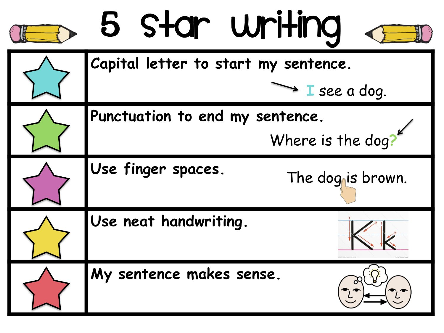 Kindergarten 1st Grade Writing Checklist A Simple