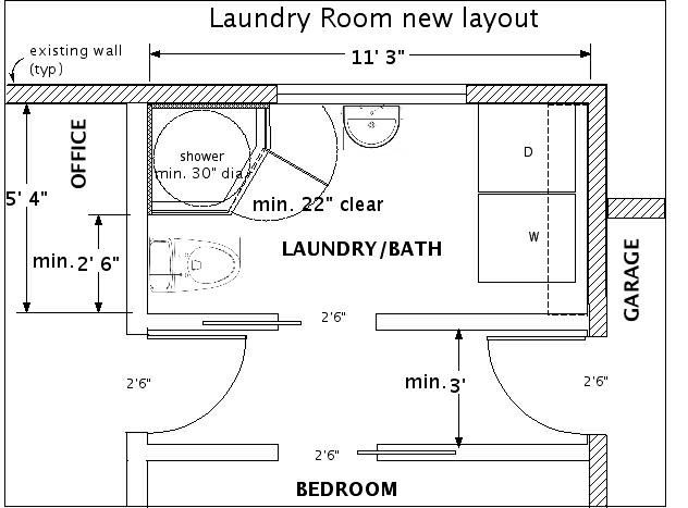 Fitting A Full Bath Into A Small Space Laundry Room Layouts Bathroom Laundry Rooms And