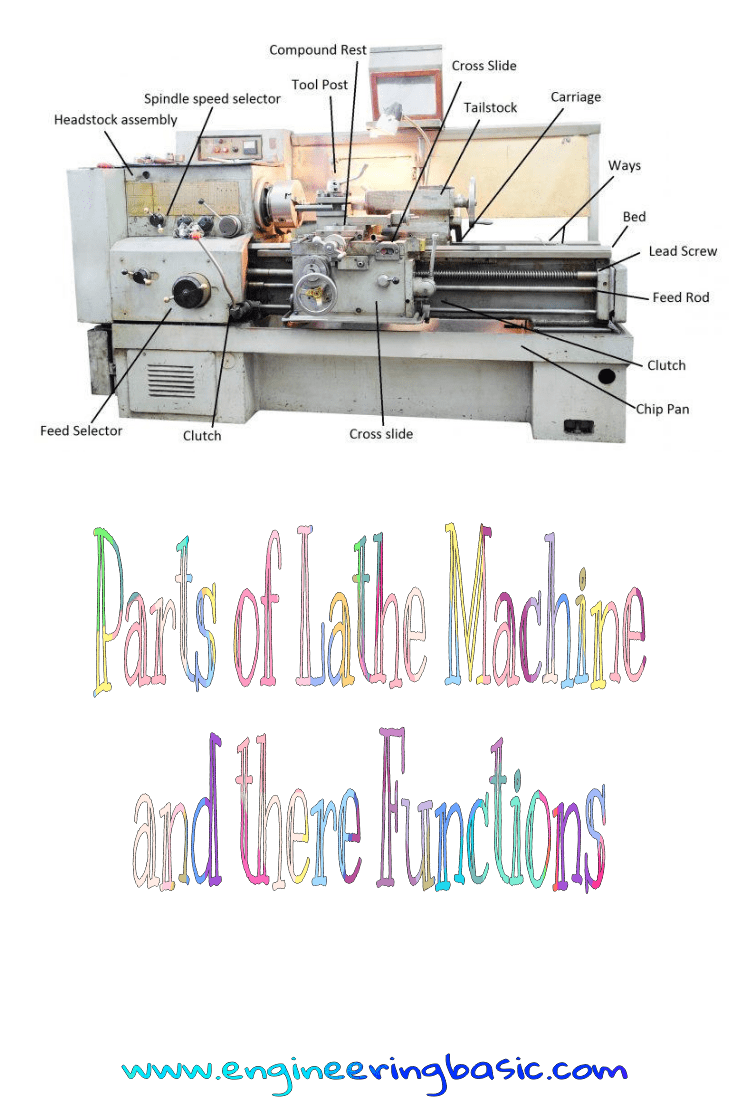 hight resolution of previously i posted an article about the different part of lathe pin lathe machine diagram on pinterest