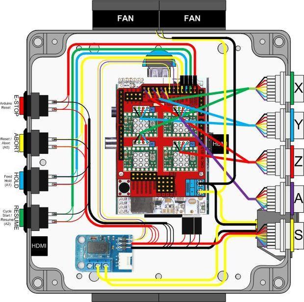 wiring arduino cnc shield wire data schema u2022 rh kiymik co CNC Shield Con Encoder Arduino CNC Controller