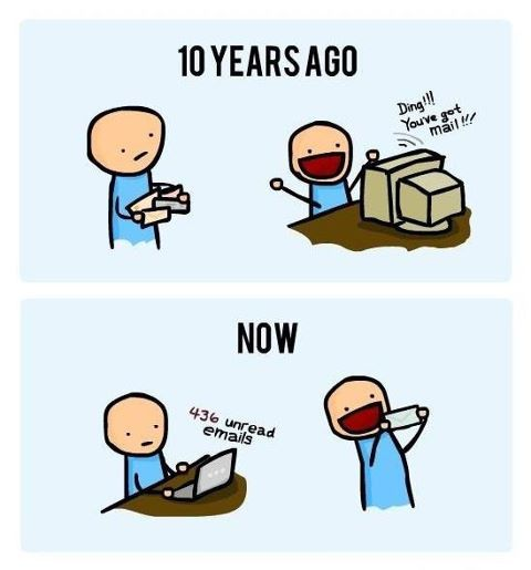 Cloudshare Community Blog Archive Too Many Emails Humor Funny Quotes Funny