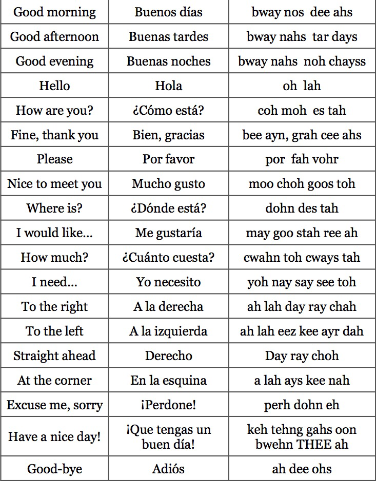 Most Common Spanish And English Phrases Learning Spanish Vocabulary Common Spanish Phrases Spanish Lessons For Kids