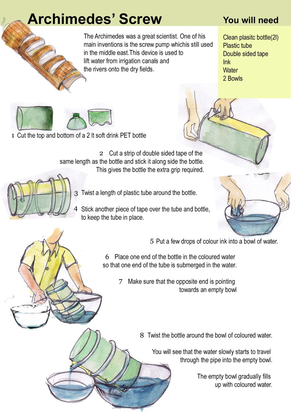 Waldorf Ideen Pool Physik Image Result For Archimedes Screw Worksheet Homeschool