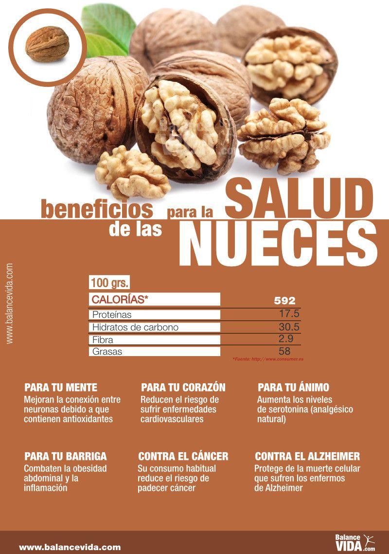 Por Qu Comer Nueces Es Saludable Salud Pinterest Ser  ~ Adelgazar Comiendo De Todo Pero Poco