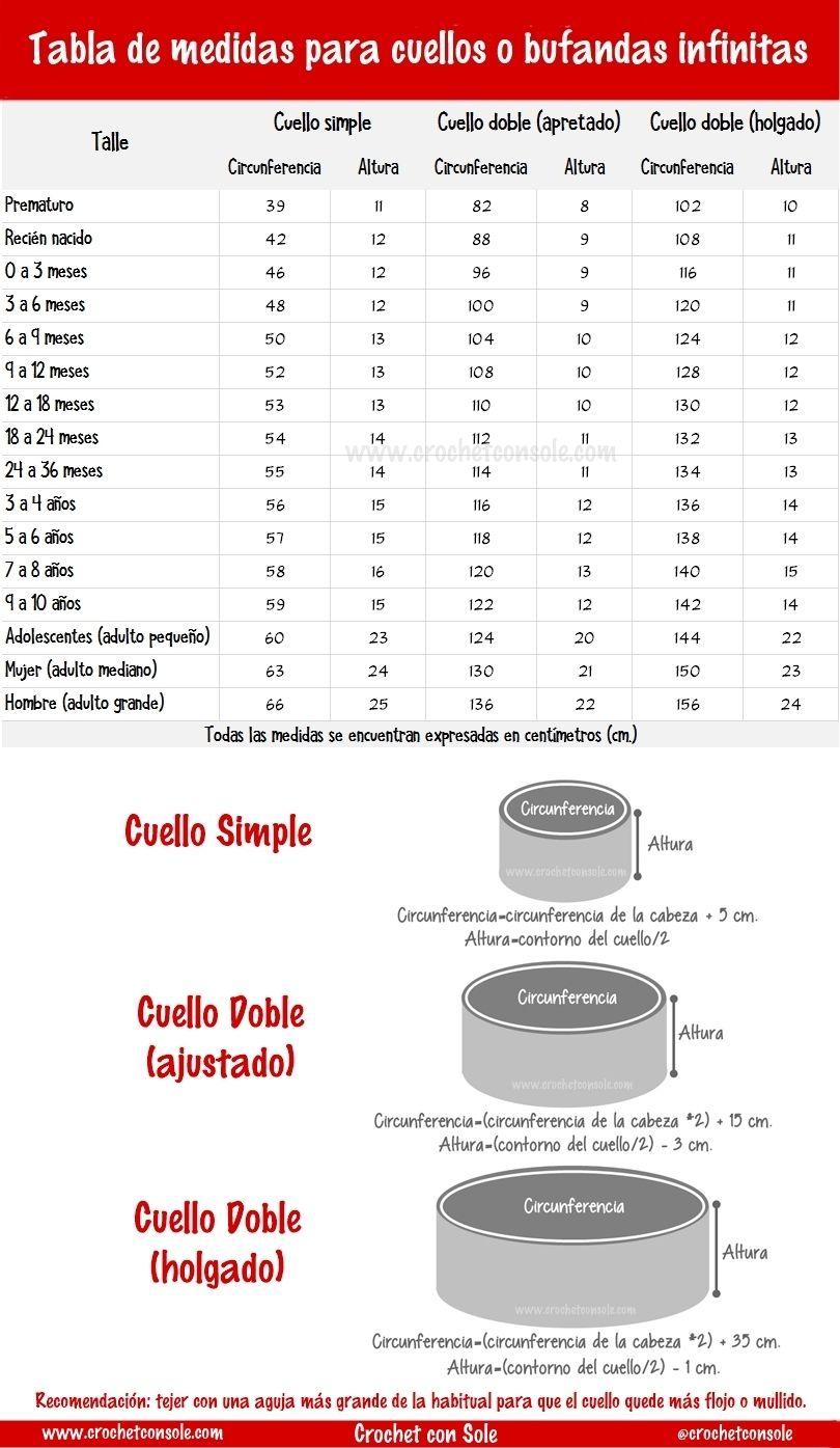 Tablas de medidas para tejidos a crochet y 2 agujas | Mítones gorros ...